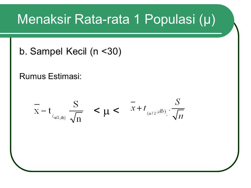 Menaksir Rata-rata 1 Populasi (μ) b. Sampel Kecil (n <30) Rumus Estimasi: <  <
