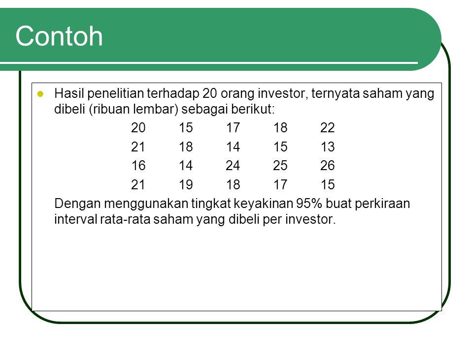 Contoh Hasil penelitian terhadap 20 orang investor, ternyata saham yang dibeli (ribuan lembar) sebagai berikut: 2015171822 2118141513 1614242526 21191