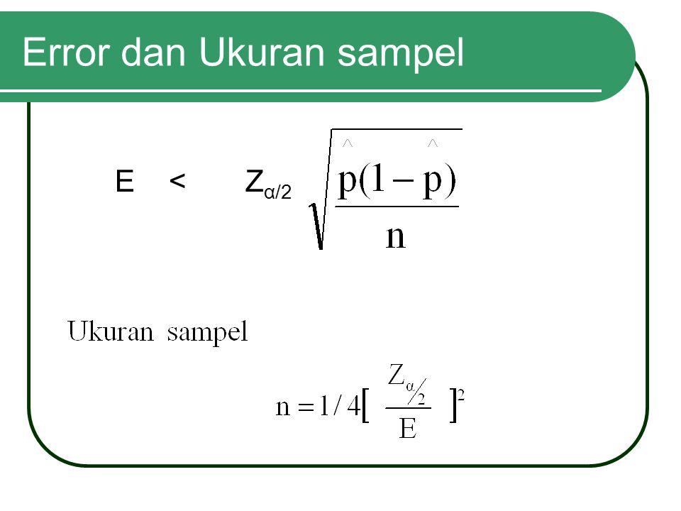 Error dan Ukuran sampel E < Z α/2 Besar