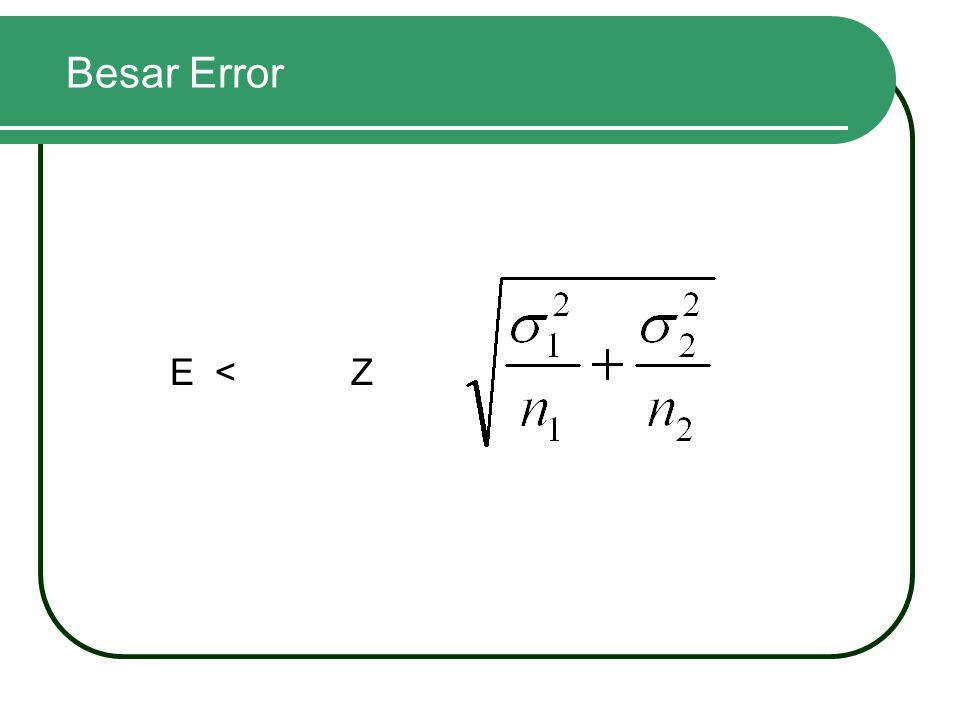 Besar Error E < Z