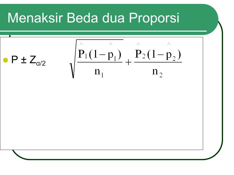 Menaksir Beda dua Proporsi P ± Z α/2