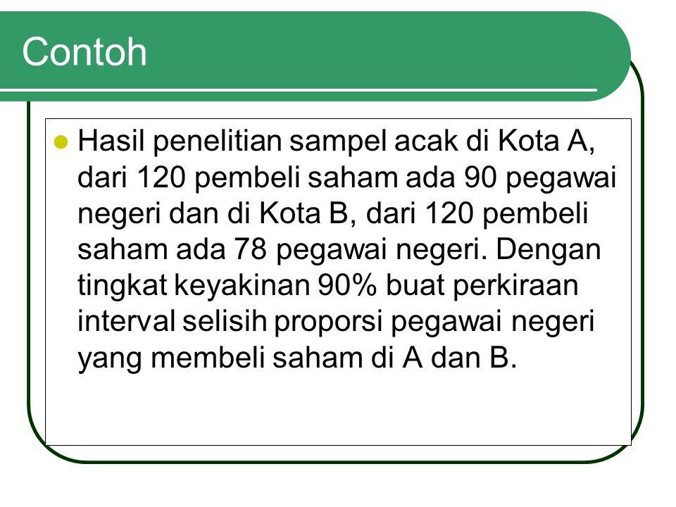 Contoh Hasil penelitian sampel acak di Kota A, dari 120 pembeli saham ada 90 pegawai negeri dan di Kota B, dari 120 pembeli saham ada 78 pegawai neger