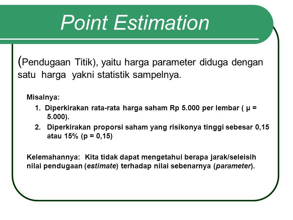 Point Estimation ( Pendugaan Titik), yaitu harga parameter diduga dengan satu harga yakni statistik sampelnya.