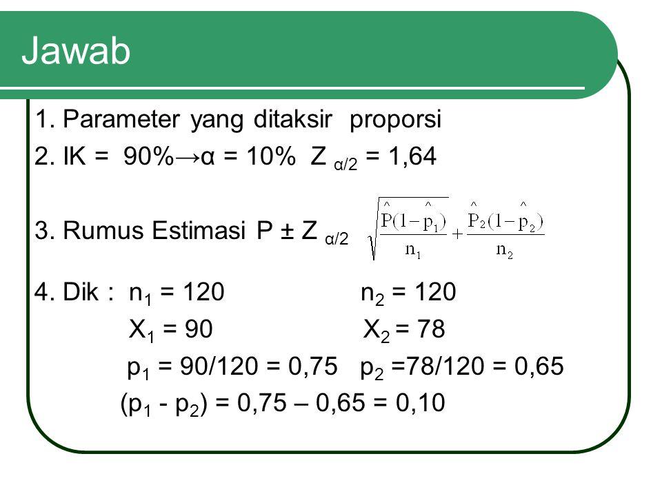 Jawab 1. Parameter yang ditaksir proporsi 2. IK = 90%→α = 10% Z α/2 = 1,64 3. Rumus Estimasi P ± Z α/2 4. Dik : n 1 = 120 n 2 = 120 X 1 = 90 X 2 = 78