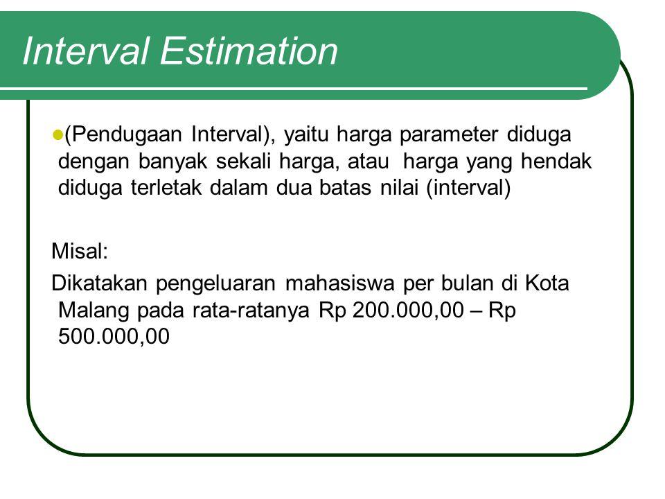 Interval Estimation (Pendugaan Interval), yaitu harga parameter diduga dengan banyak sekali harga, atau harga yang hendak diduga terletak dalam dua batas nilai (interval) Misal: Dikatakan pengeluaran mahasiswa per bulan di Kota Malang pada rata-ratanya Rp 200.000,00 – Rp 500.000,00