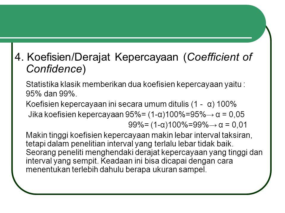 4. Koefisien/Derajat Kepercayaan (Coefficient of Confidence) Statistika klasik memberikan dua koefisien kepercayaan yaitu : 95% dan 99%. Koefisien kep