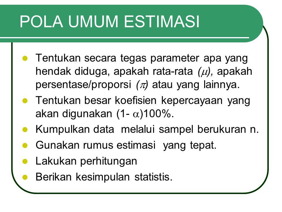 POLA UMUM ESTIMASI Tentukan secara tegas parameter apa yang hendak diduga, apakah rata-rata (  ), apakah persentase/proporsi (  ) atau yang lainnya.