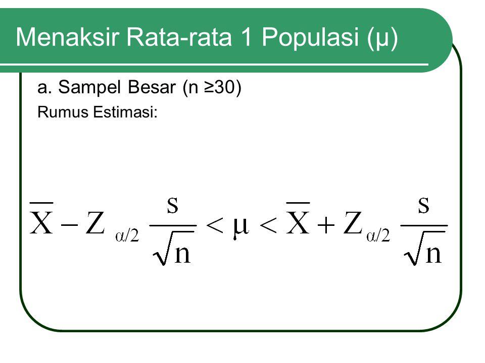 Menaksir Rata-rata 1 Populasi (μ) a. Sampel Besar (n ≥30) Rumus Estimasi: