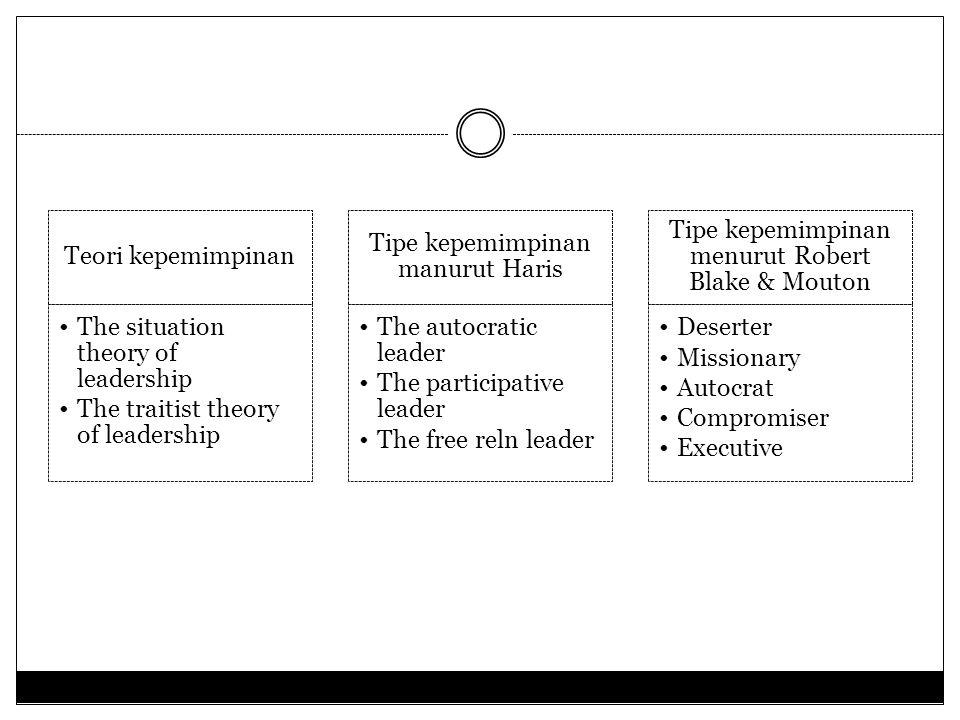 c. Kepemimpinan (leadership) Adalah keahlian seorang manajer yang dapat memungkinkan untuk meyakinkan bawahannya agar bekerja dengan kesungguhan hati