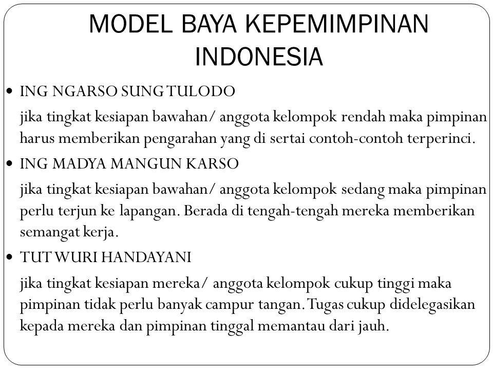 PRINSIP MANAJEMEN BERWAWASAN NUSANTARA Prinsip dasar kepemimpinan Indonesia dengan wawasan Nusantara Diungkapkan secara filosofis dalam kalimat: 1. 1.