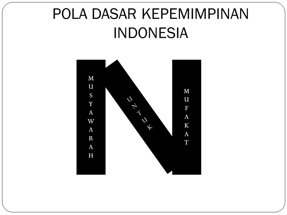 MODEL BAYA KEPEMIMPINAN INDONESIA ING NGARSO SUNG TULODO jika tingkat kesiapan bawahan/ anggota kelompok rendah maka pimpinan harus memberikan pengara