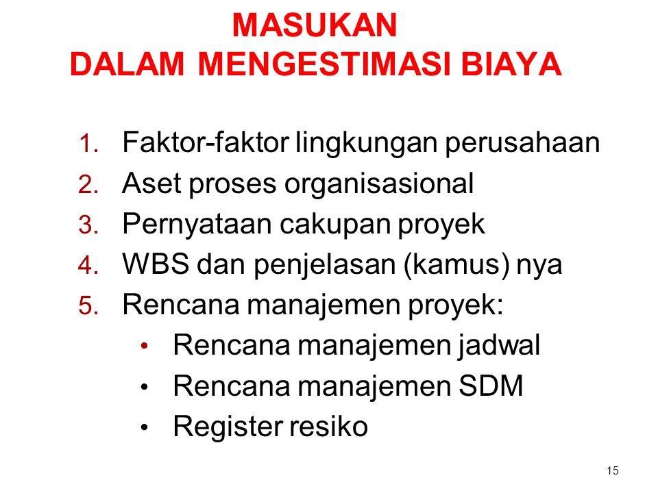 MASUKAN DALAM MENGESTIMASI BIAYA 1. Faktor-faktor lingkungan perusahaan 2. Aset proses organisasional 3. Pernyataan cakupan proyek 4. WBS dan penjelas