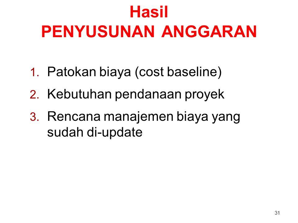 Hasil PENYUSUNAN ANGGARAN 1. Patokan biaya (cost baseline) 2. Kebutuhan pendanaan proyek 3. Rencana manajemen biaya yang sudah di-update 31