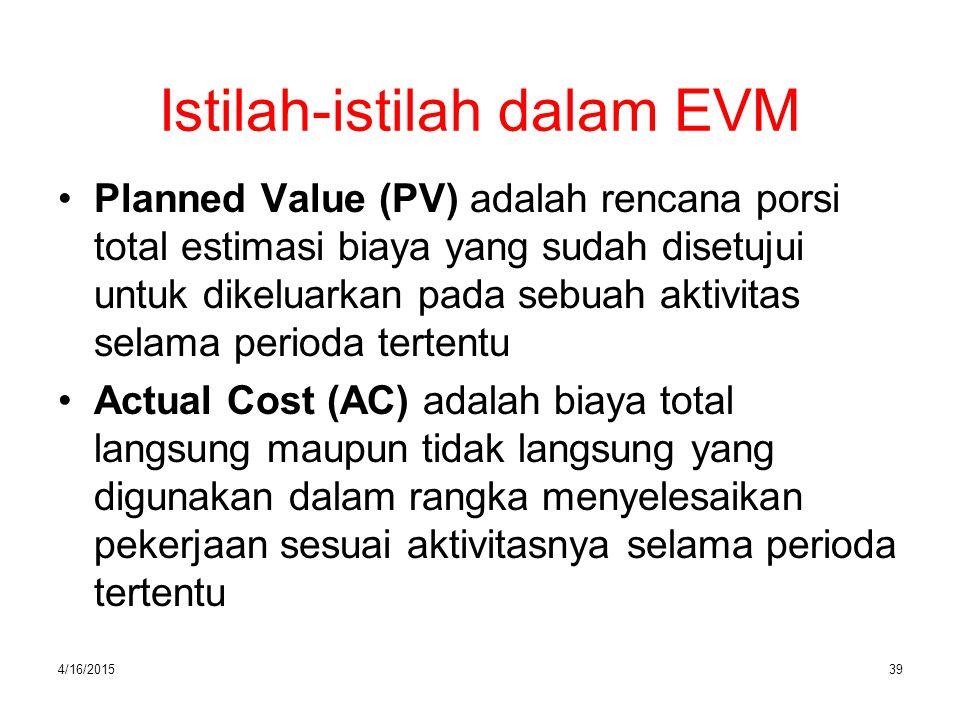 4/16/201539 Istilah-istilah dalam EVM Planned Value (PV) adalah rencana porsi total estimasi biaya yang sudah disetujui untuk dikeluarkan pada sebuah