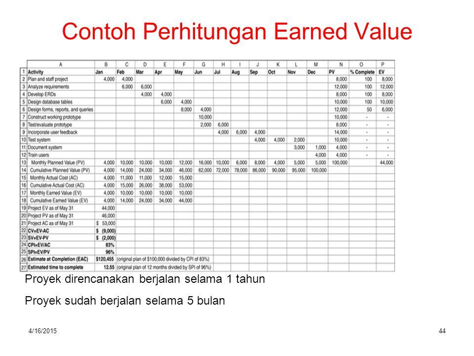 4/16/201544 Contoh Perhitungan Earned Value Proyek direncanakan berjalan selama 1 tahun Proyek sudah berjalan selama 5 bulan