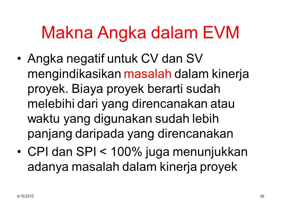 4/16/201546 Makna Angka dalam EVM Angka negatif untuk CV dan SV mengindikasikan masalah dalam kinerja proyek. Biaya proyek berarti sudah melebihi dari