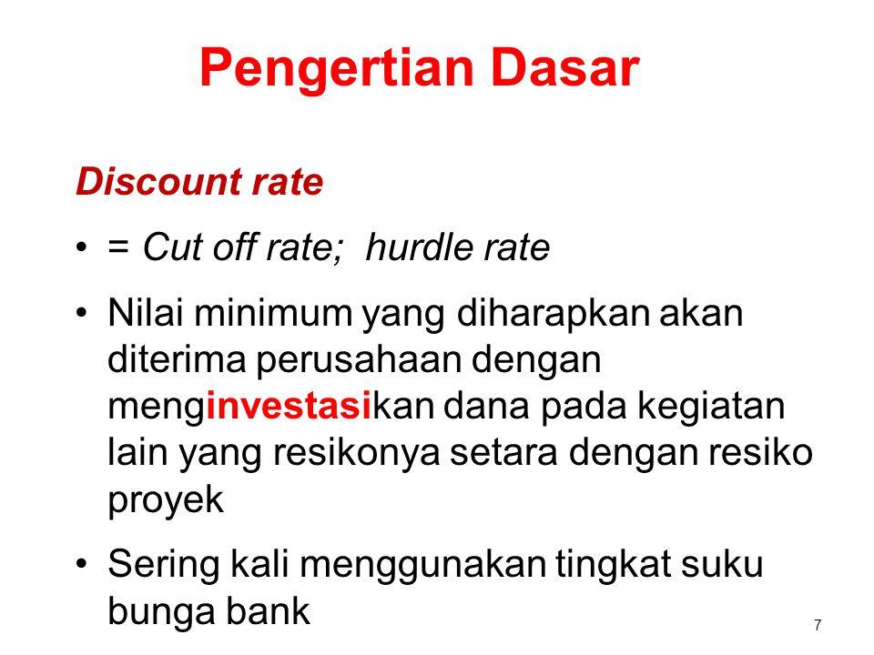 Pengertian Dasar Discount rate = Cut off rate; hurdle rate Nilai minimum yang diharapkan akan diterima perusahaan dengan menginvestasikan dana pada ke