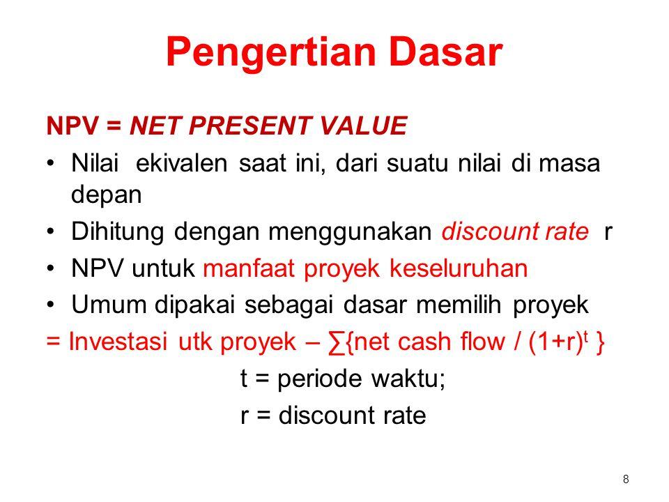 Pengertian Dasar NPV = NET PRESENT VALUE Nilai ekivalen saat ini, dari suatu nilai di masa depan Dihitung dengan menggunakan discount rate r NPV untuk