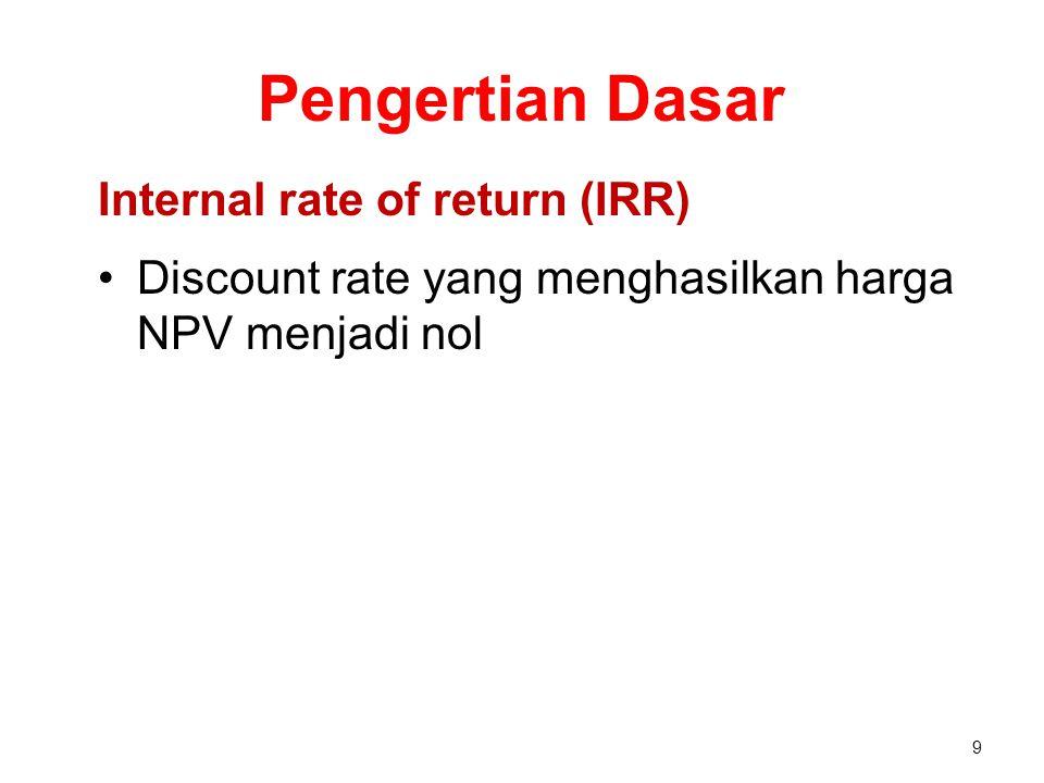 Pengertian Dasar Internal rate of return (IRR) Discount rate yang menghasilkan harga NPV menjadi nol 9