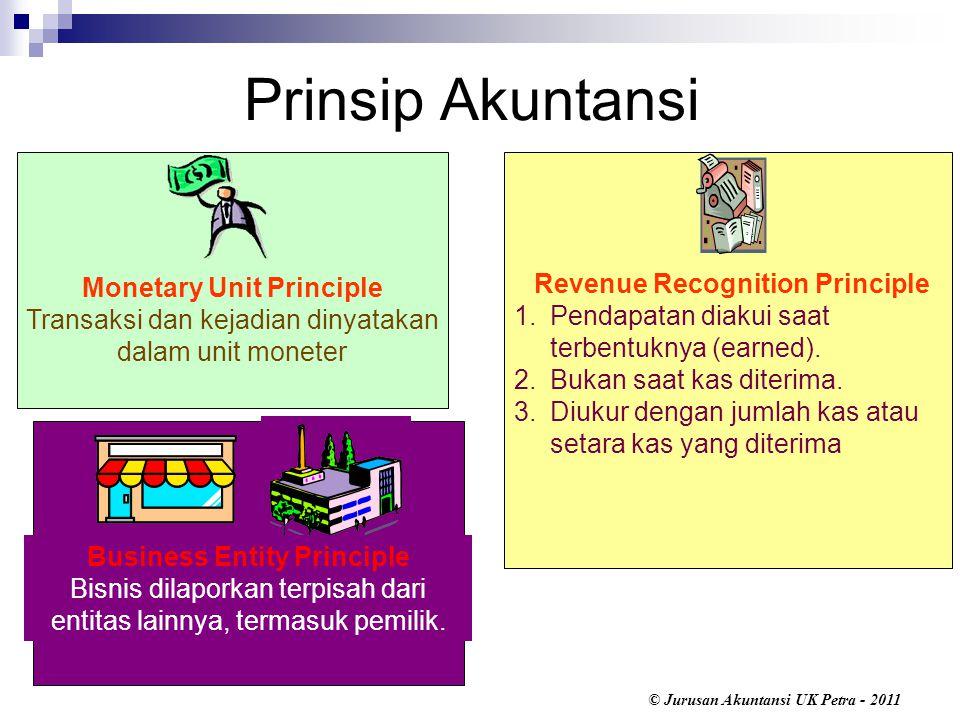 © Jurusan Akuntansi UK Petra - 2011 Prinsip Akuntansi Revenue Recognition Principle 1.Pendapatan diakui saat terbentuknya (earned).