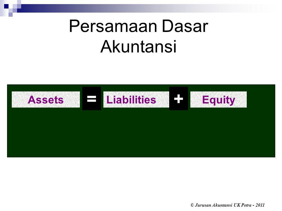 © Jurusan Akuntansi UK Petra - 2011 Persamaan Dasar Akuntansi Assets = Liabilities + Equity