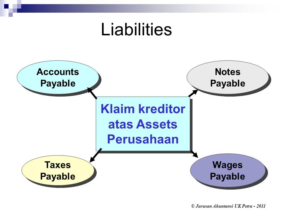 © Jurusan Akuntansi UK Petra - 2011 Taxes Payable Wages Payable Notes Payable Accounts Payable Klaim kreditor atas Assets Perusahaan Liabilities