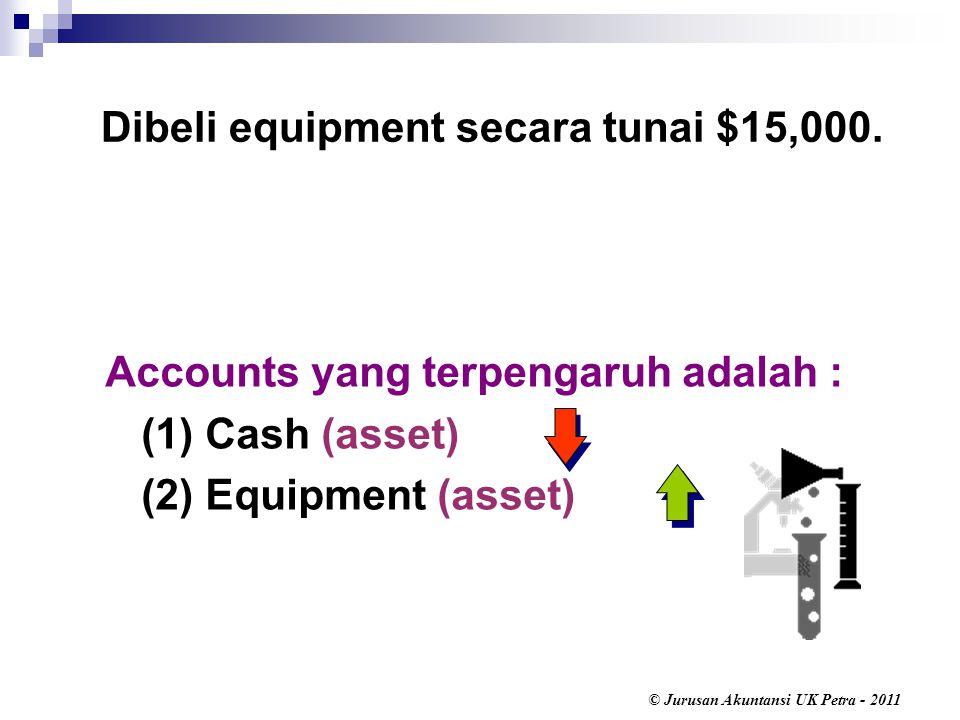 © Jurusan Akuntansi UK Petra - 2011 Accounts yang terpengaruh adalah : (1) Cash (asset) (2) Equipment (asset) Dibeli equipment secara tunai $15,000.