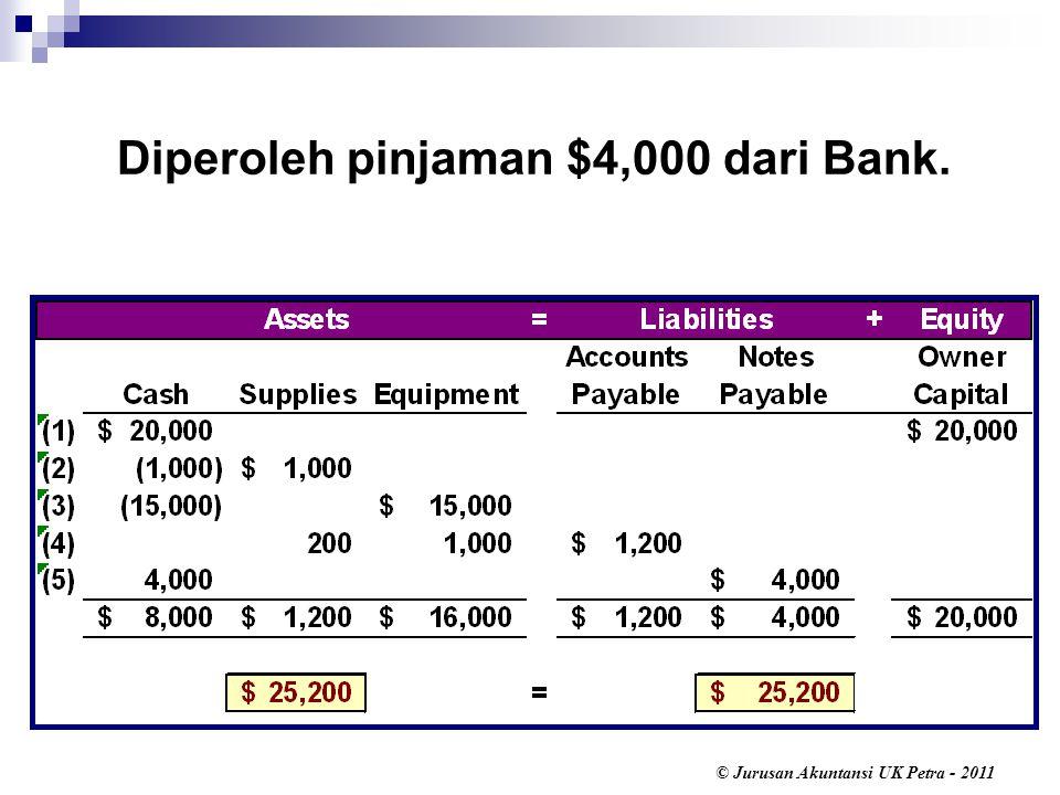 © Jurusan Akuntansi UK Petra - 2011 Diperoleh pinjaman $4,000 dari Bank.