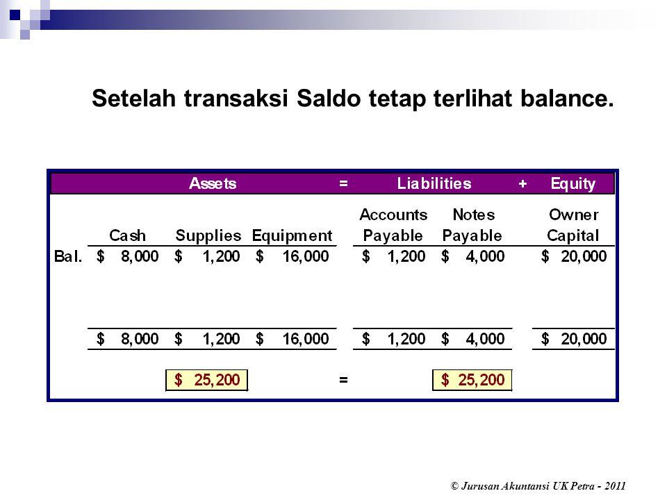 © Jurusan Akuntansi UK Petra - 2011 Setelah transaksi Saldo tetap terlihat balance.