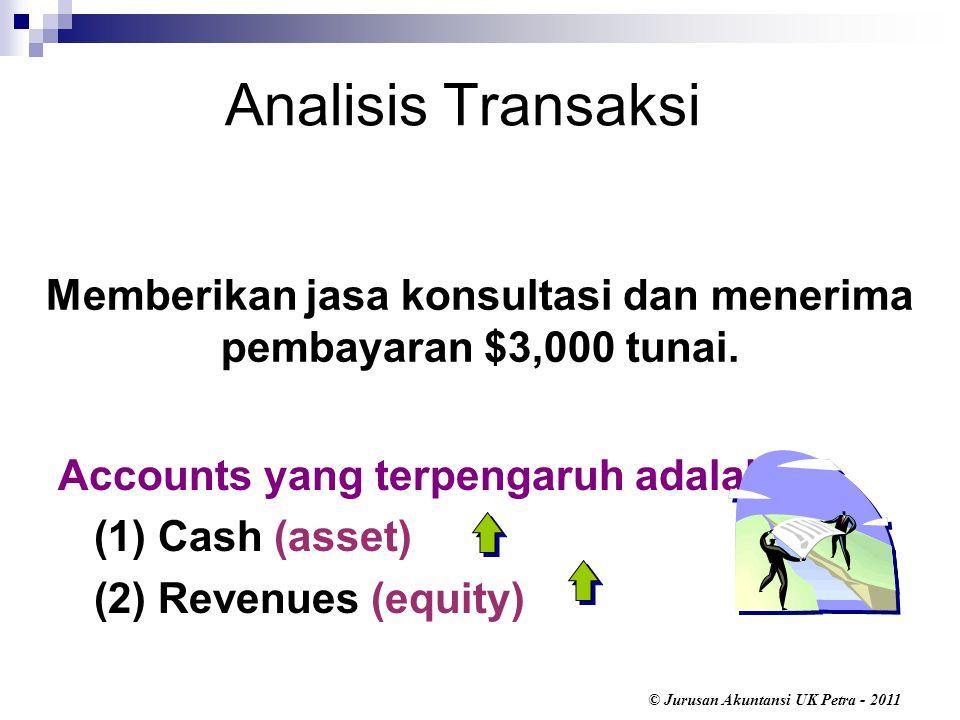© Jurusan Akuntansi UK Petra - 2011 Accounts yang terpengaruh adalah : (1) Cash (asset) (2) Revenues (equity) Analisis Transaksi Memberikan jasa konsultasi dan menerima pembayaran $3,000 tunai.