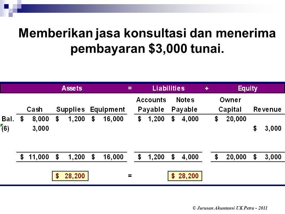 © Jurusan Akuntansi UK Petra - 2011 Memberikan jasa konsultasi dan menerima pembayaran $3,000 tunai.