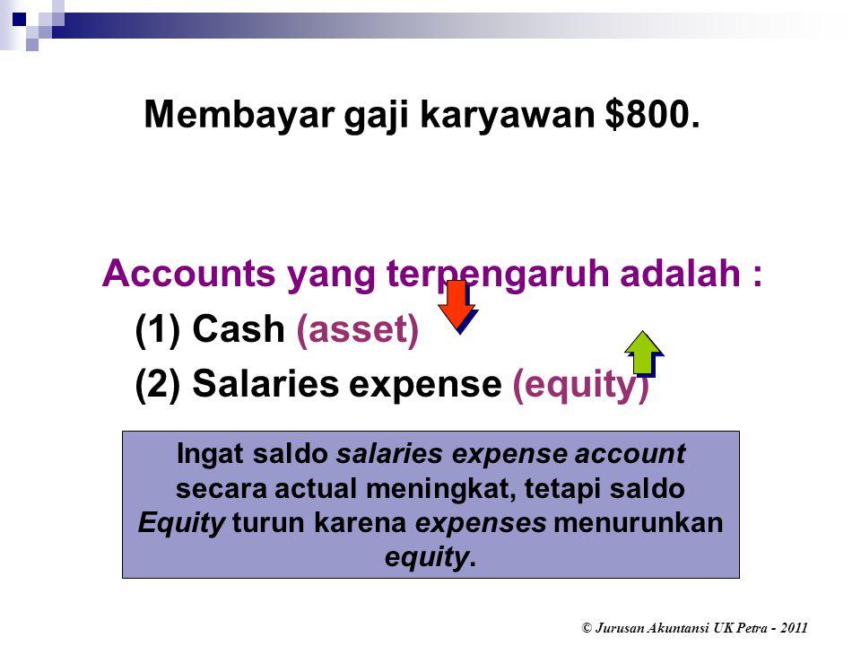 © Jurusan Akuntansi UK Petra - 2011 Accounts yang terpengaruh adalah : (1) Cash (asset) (2) Salaries expense (equity) Membayar gaji karyawan $800.