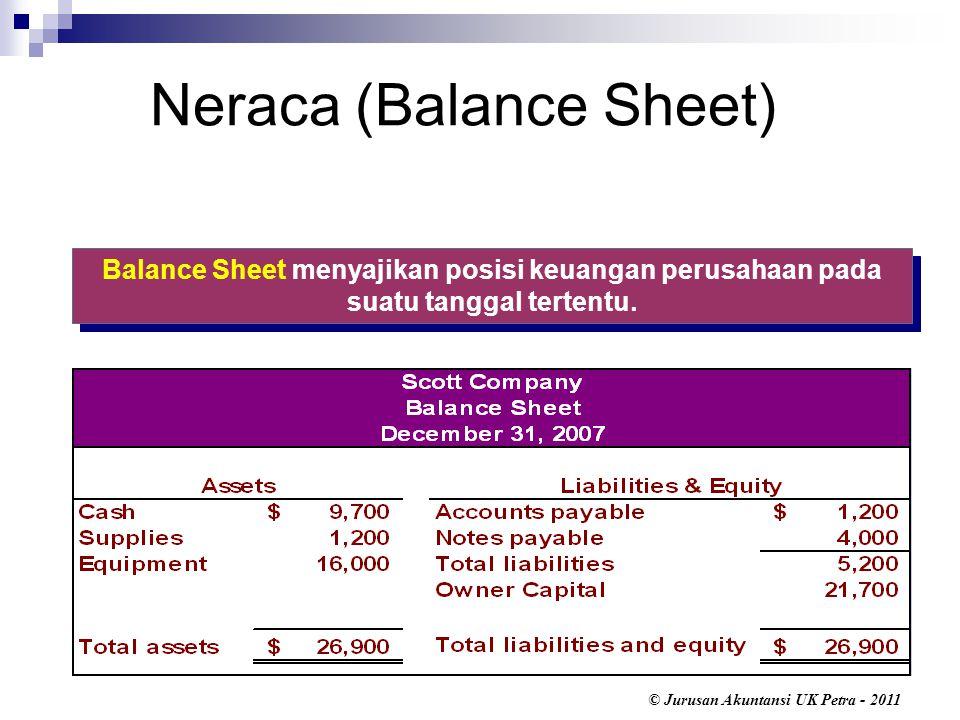 © Jurusan Akuntansi UK Petra - 2011 Balance Sheet menyajikan posisi keuangan perusahaan pada suatu tanggal tertentu.