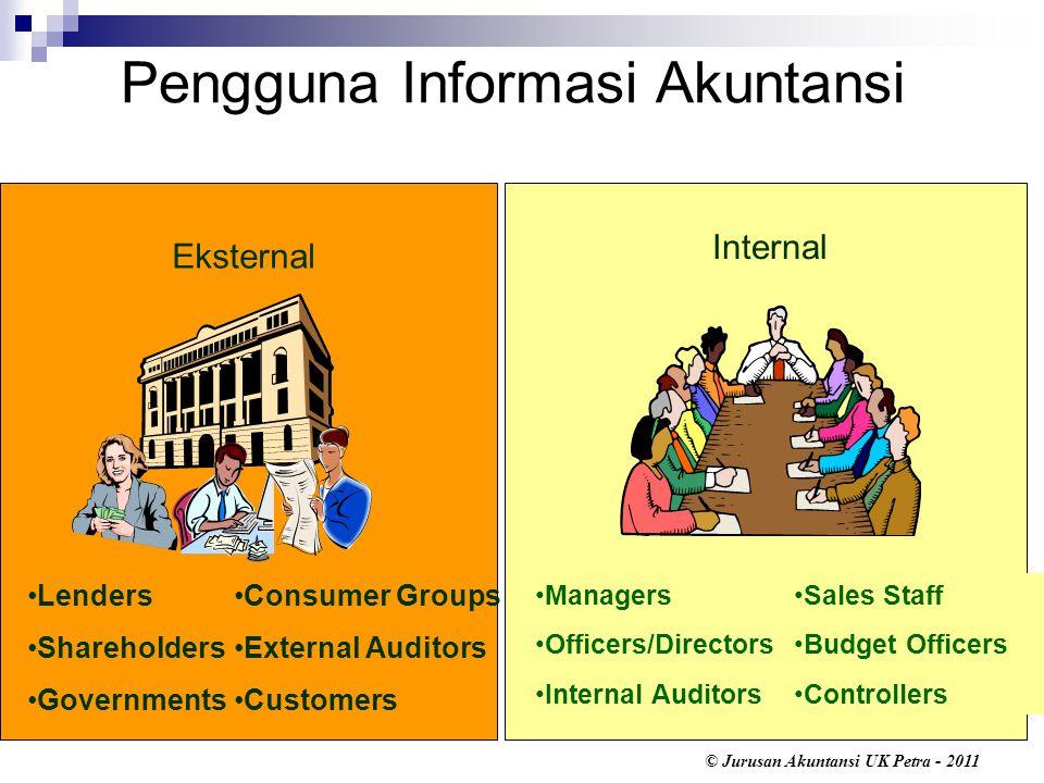 © Jurusan Akuntansi UK Petra - 2011 Informasi Akuntansi Eksternal Financial accounting menyediakan financial statements.