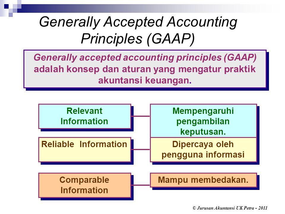 © Jurusan Akuntansi UK Petra - 2011 Accounts yang terpengaruh adalah : (1) Cash (asset) (2) Notes payable (liability) Diperoleh pinjaman $4,000 dari Bank.
