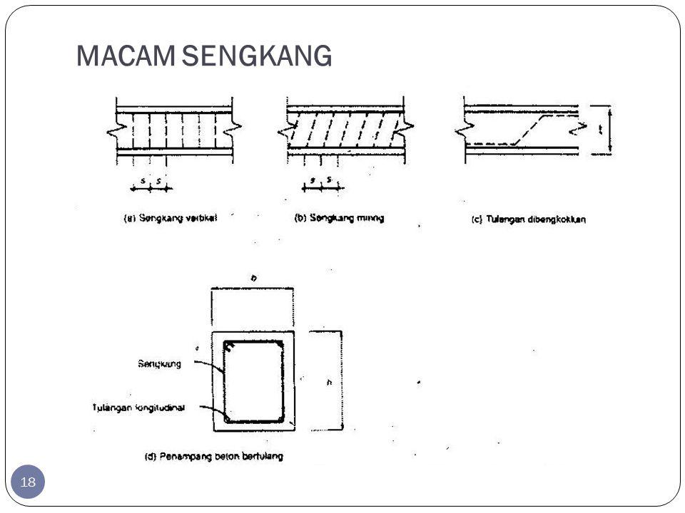 MACAM SENGKANG 18