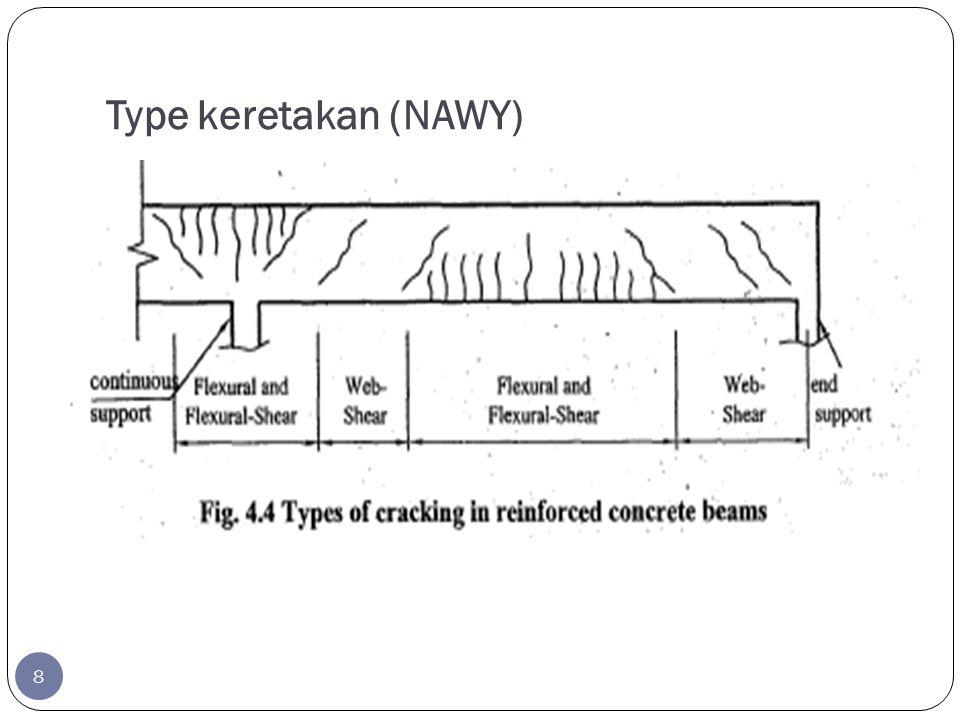 Type keretakan (NAWY) 8