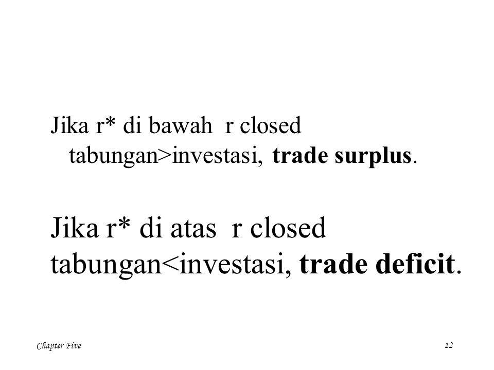 Chapter Five 12 Jika r* di bawah r closed tabungan>investasi, trade surplus.