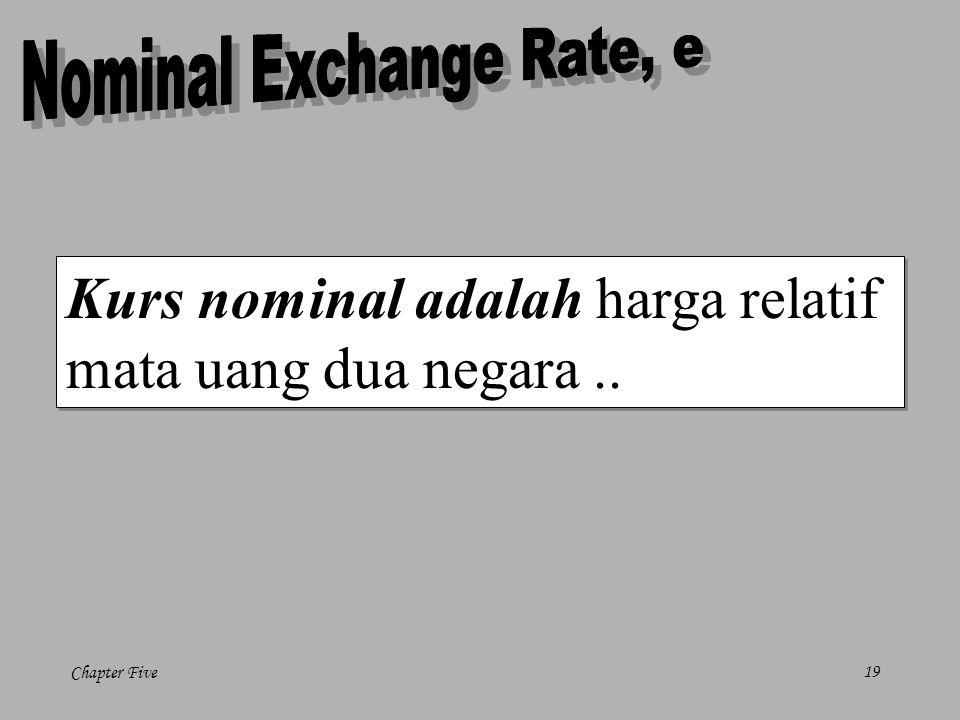 Chapter Five 19 Kurs nominal adalah harga relatif mata uang dua negara..