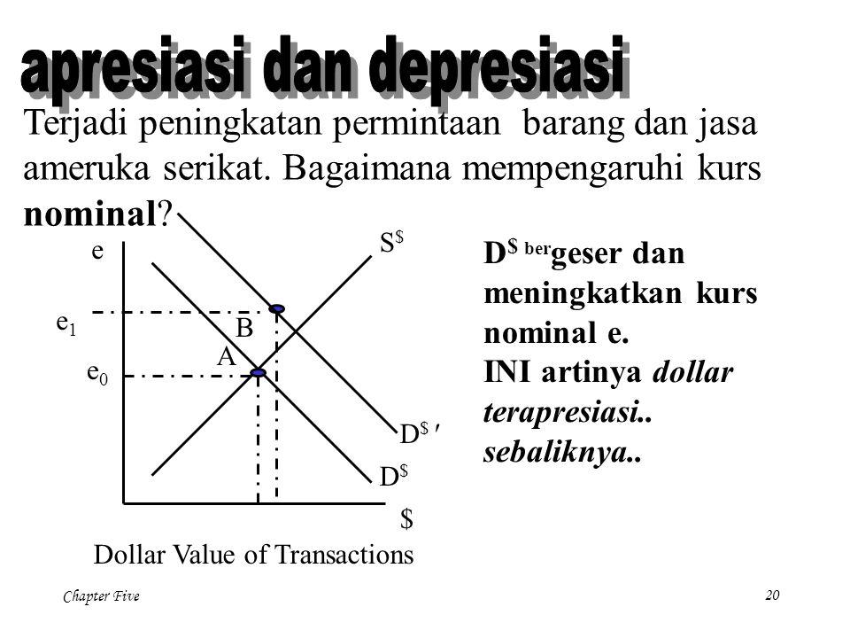 Chapter Five 20 D $ ber geser dan meningkatkan kurs nominal e.
