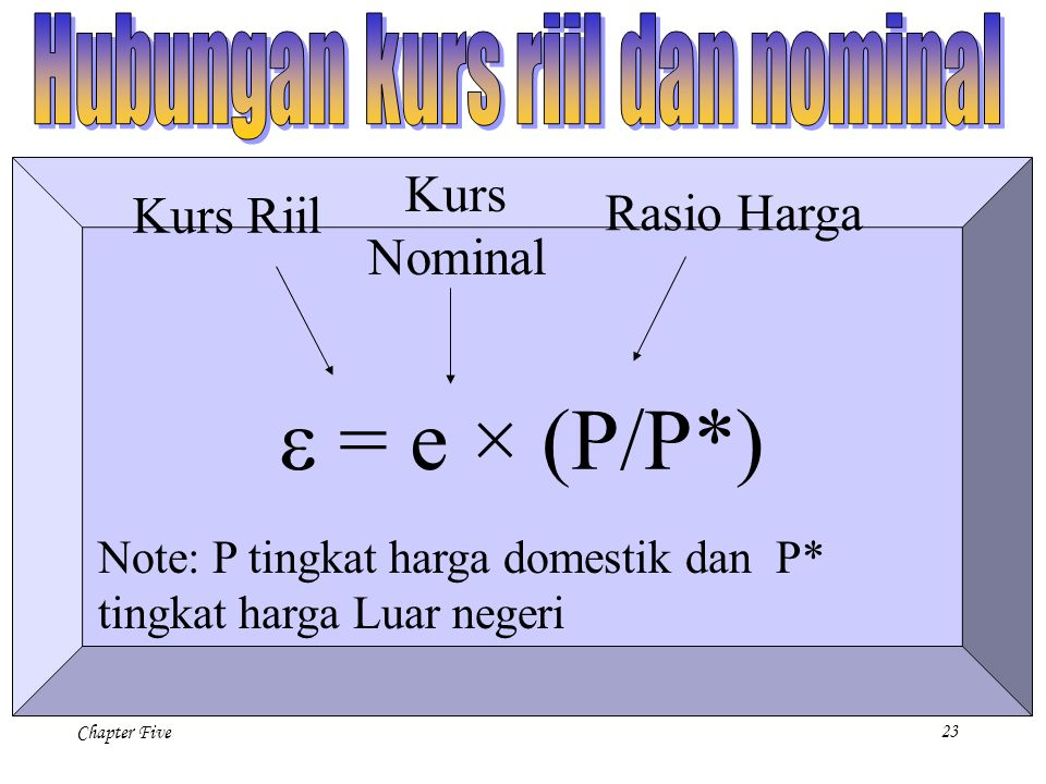 Chapter Five 23  = e × (P/P*) Kurs Riil Kurs Nominal Rasio Harga Note: P tingkat harga domestik dan P* tingkat harga Luar negeri