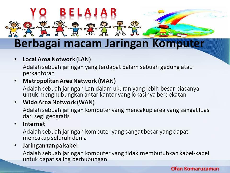 Berbagai macam Jaringan Komputer Local Area Network (LAN) Adalah sebuah jaringan yang terdapat dalam sebuah gedung atau perkantoran Metropolitan Area