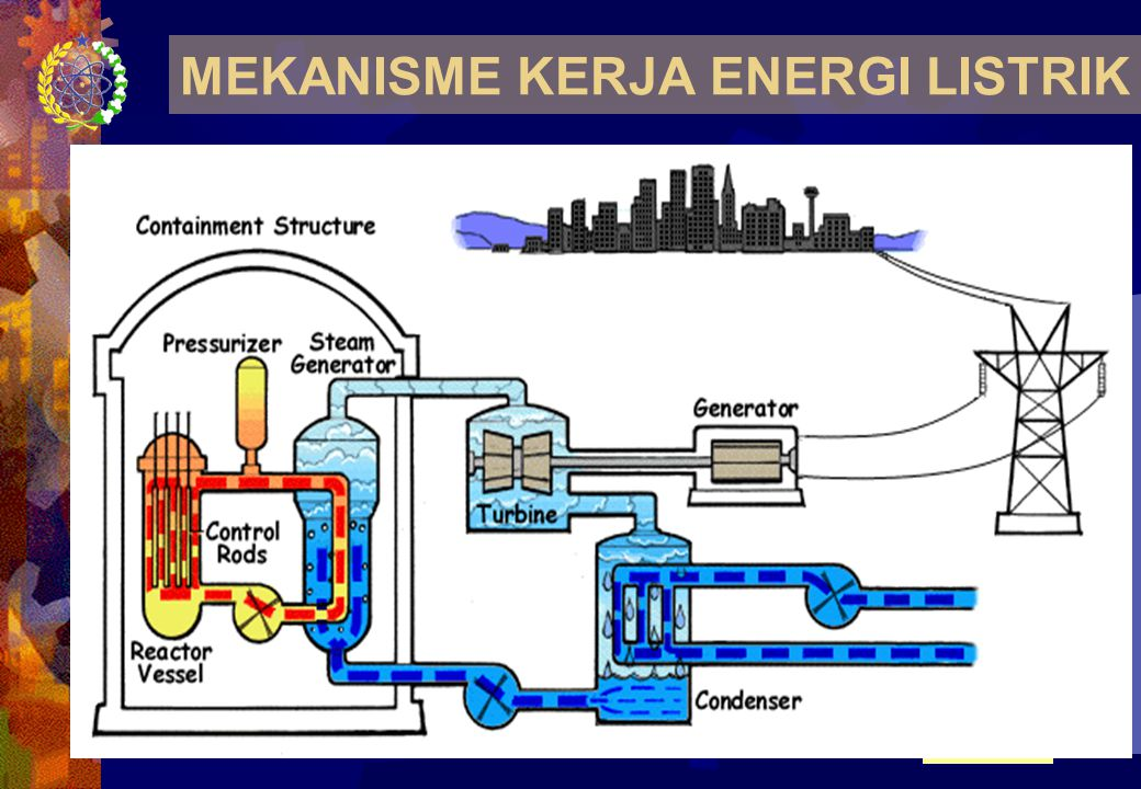 MEKANISME KERJA ENERGI LISTRIK 11