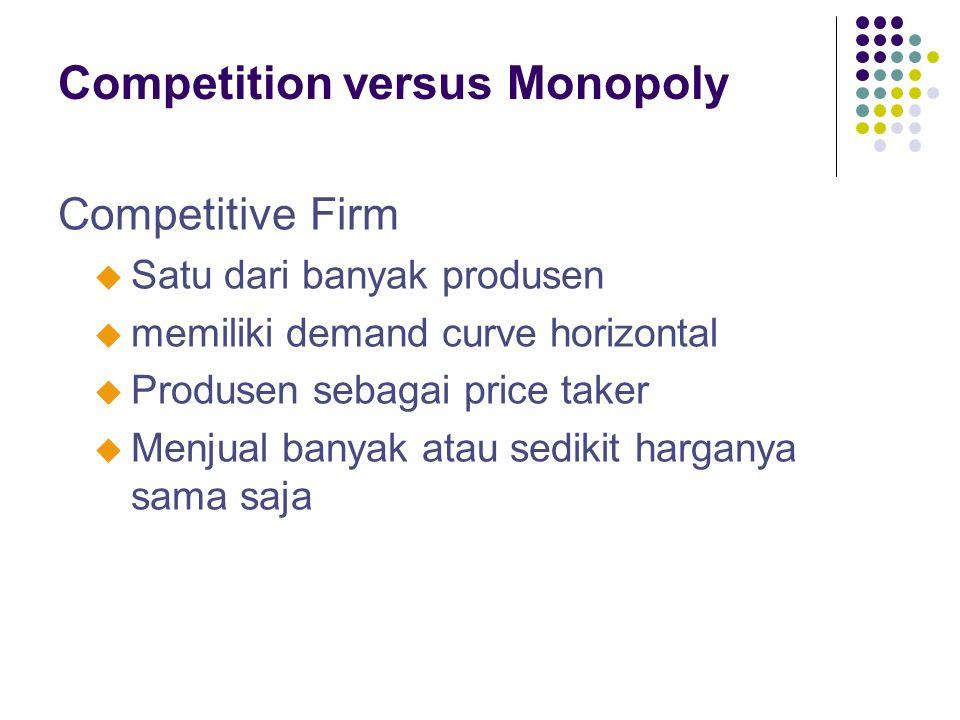 Competition versus Monopoly Competitive Firm u Satu dari banyak produsen u memiliki demand curve horizontal u Produsen sebagai price taker u Menjual b