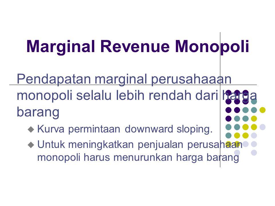 Marginal Revenue Monopoli Pendapatan marginal perusahaaan monopoli selalu lebih rendah dari harga barang u Kurva permintaan downward sloping. u Untuk