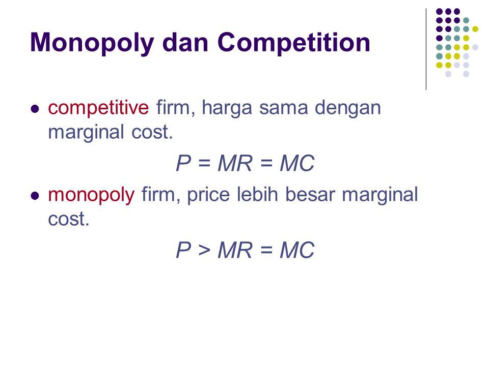 Monopoly dan Competition competitive firm, harga sama dengan marginal cost. P = MR = MC monopoly firm, price lebih besar marginal cost. P > MR = MC