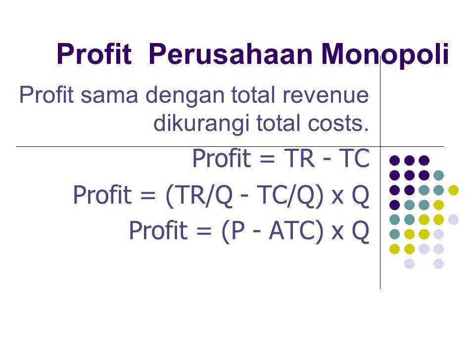 Profit Perusahaan Monopoli Profit sama dengan total revenue dikurangi total costs. Profit = TR - TC Profit = (TR/Q - TC/Q) x Q Profit = (P - ATC) x Q