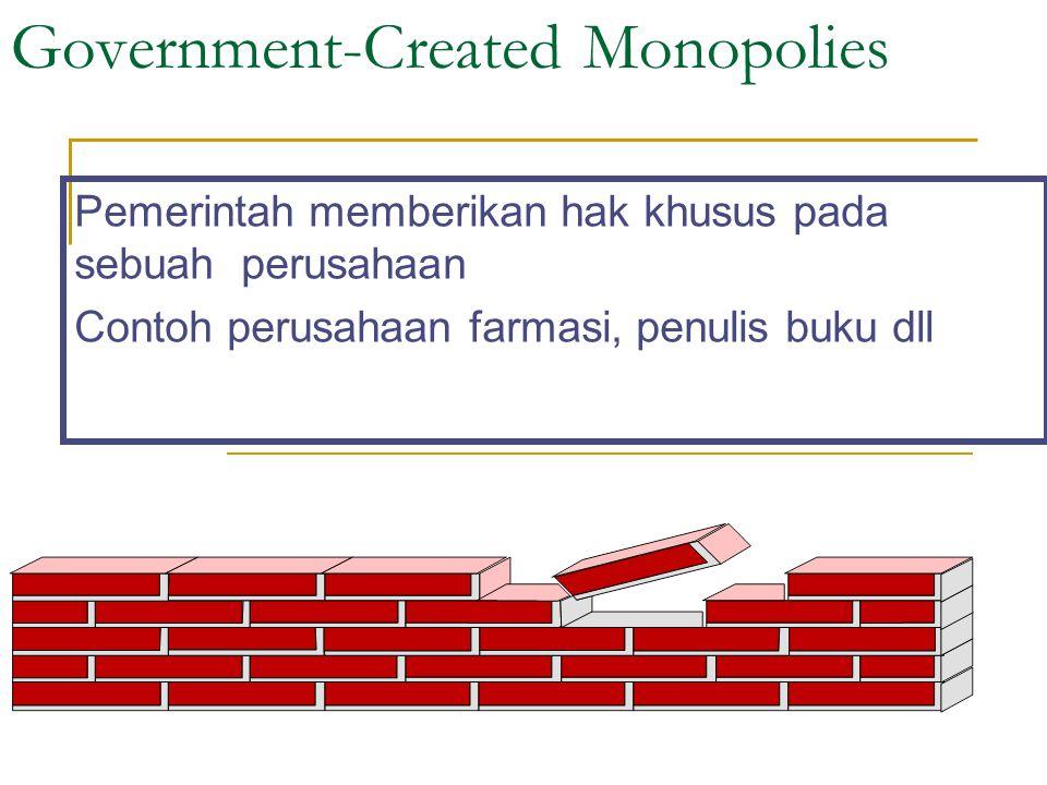 Government-Created Monopolies Pemerintah memberikan hak khusus pada sebuah perusahaan Contoh perusahaan farmasi, penulis buku dll