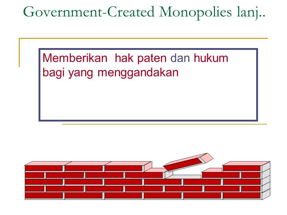 Government-Created Monopolies lanj.. Memberikan hak paten dan hukum bagi yang menggandakan