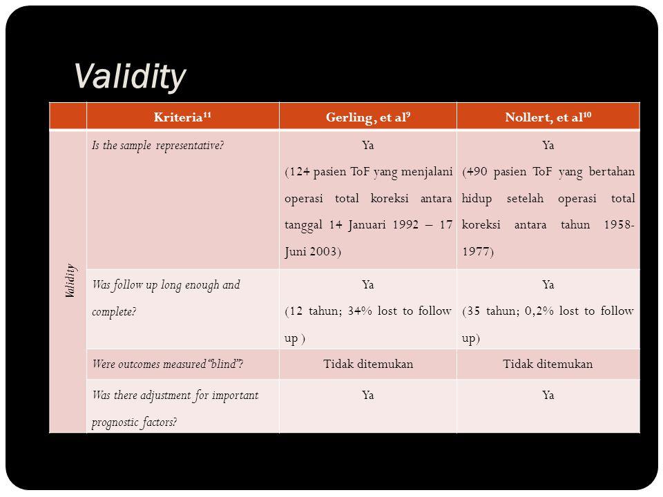 Validity Kriteria 11 Gerling, et al 9 Nollert, et al 10 Validity Is the sample representative? Ya (124 pasien ToF yang menjalani operasi total koreksi